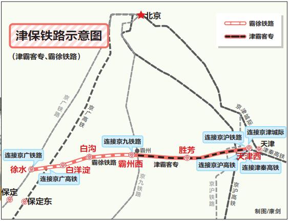 津保铁路路线示意图-天津户口网